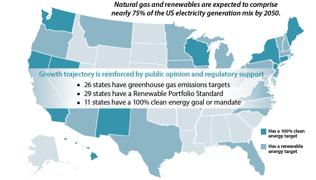 Natural Gas and Renewables map